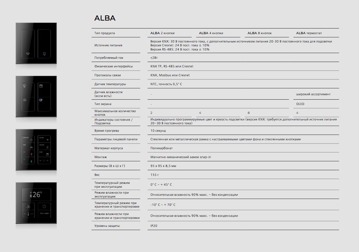 Технические характеристики умных выключателей Black Nova серии ALBA