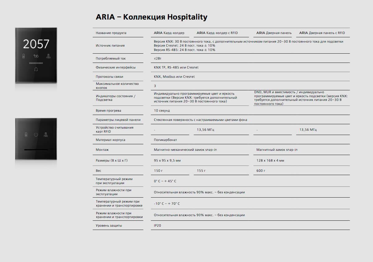 Технические характеристики умных выключателей Black Nova серии ARIA для гостиниц