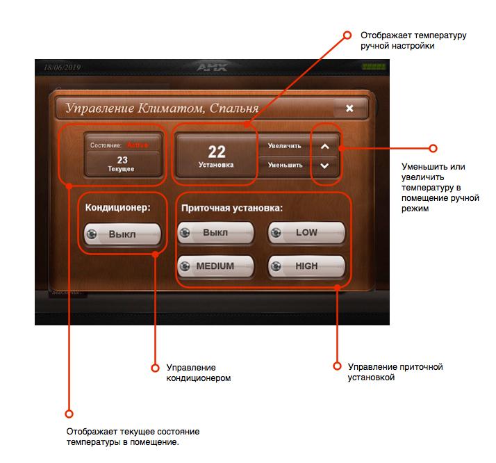 Управление климатом в умном доме при помощи настенной сенсорной панели или планшета